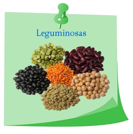 Plantas leguminosas como el fríjol, el chícharo, la lenteja y el garbanzo.