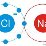 Enlace ionico sal común