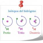 Los isotopos hidrógeno: El protio, el deuterio y el tritio.