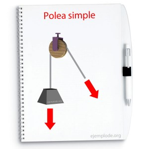 polea simple