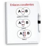 enlaces_covalentes