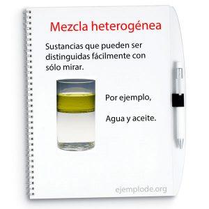 Ejemplo de mezcla heterogénea, agua y aceite.