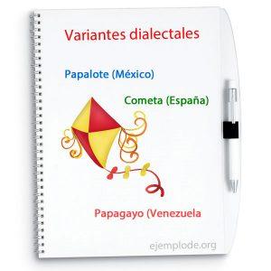 Ejemplo de variantes dialectales, México, España, Venezuela.