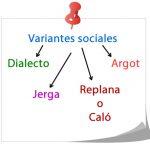 Las variantes sociales